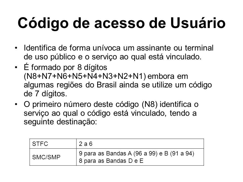 Código de acesso de Usuário