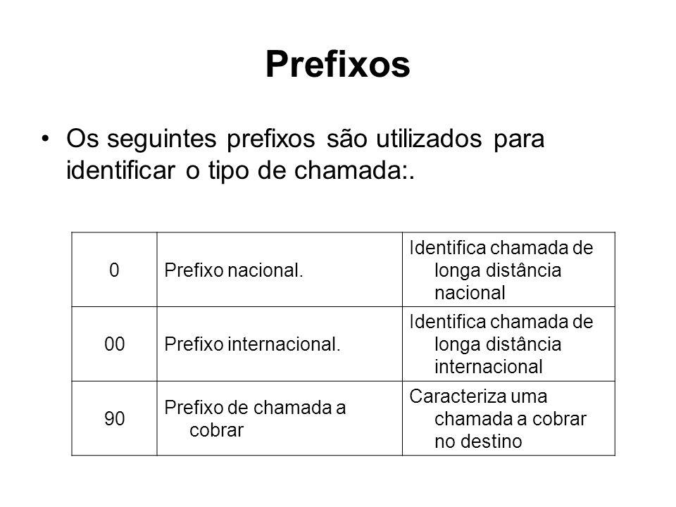 Prefixos Os seguintes prefixos são utilizados para identificar o tipo de chamada:. Prefixo nacional.