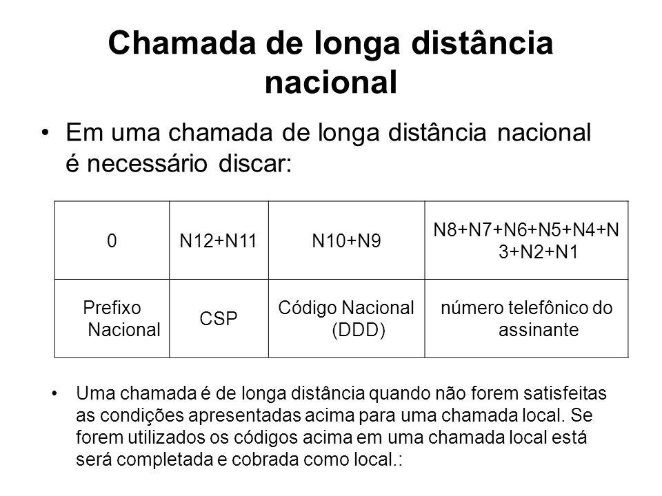 Chamada de longa distância nacional