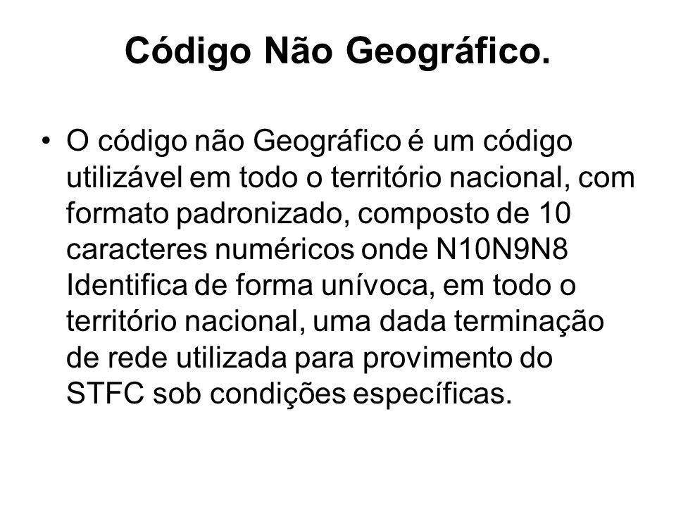 Código Não Geográfico.