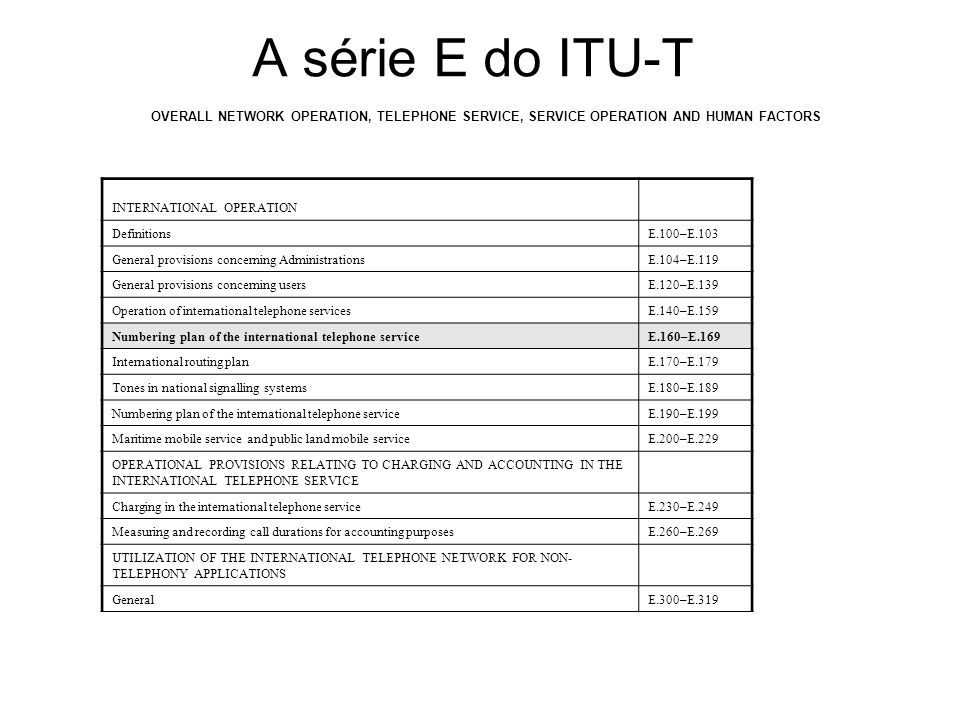 A série E do ITU-T OVERALL NETWORK OPERATION, TELEPHONE SERVICE, SERVICE OPERATION AND HUMAN FACTORS.