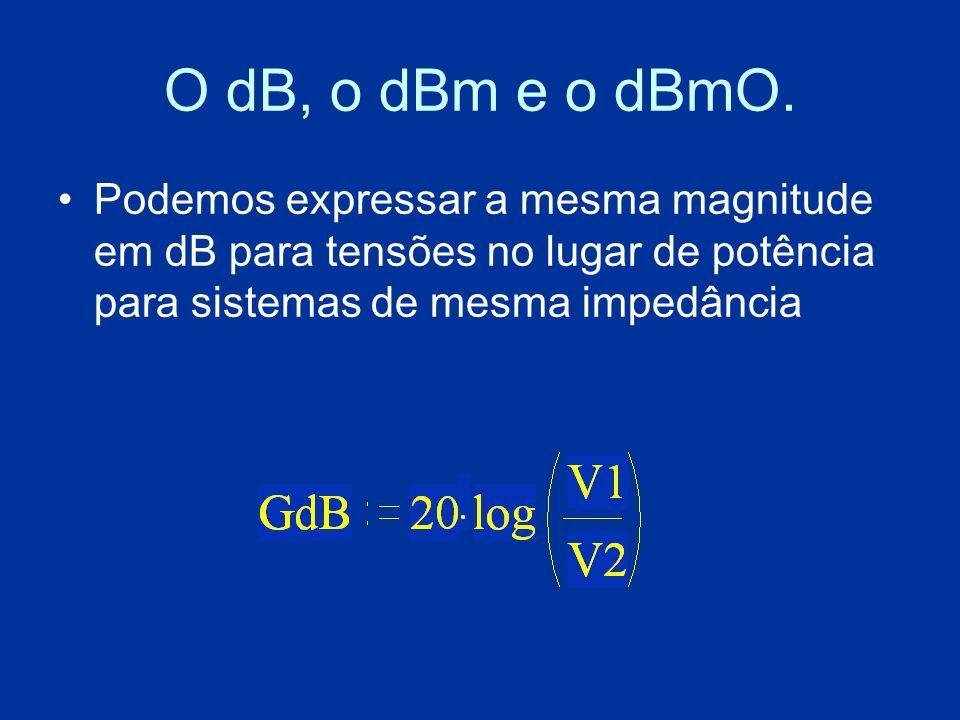 O dB, o dBm e o dBmO.Podemos expressar a mesma magnitude em dB para tensões no lugar de potência para sistemas de mesma impedância.