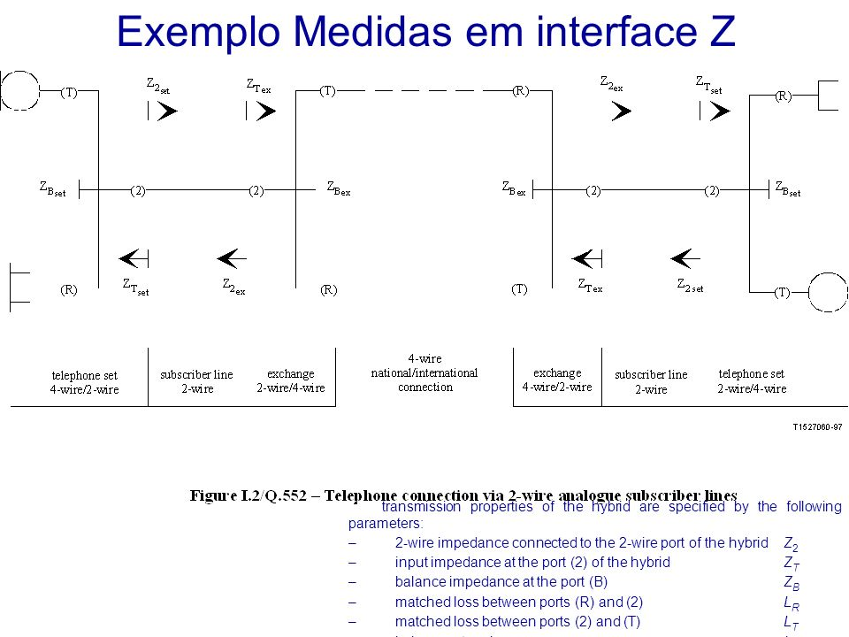 Exemplo Medidas em interface Z