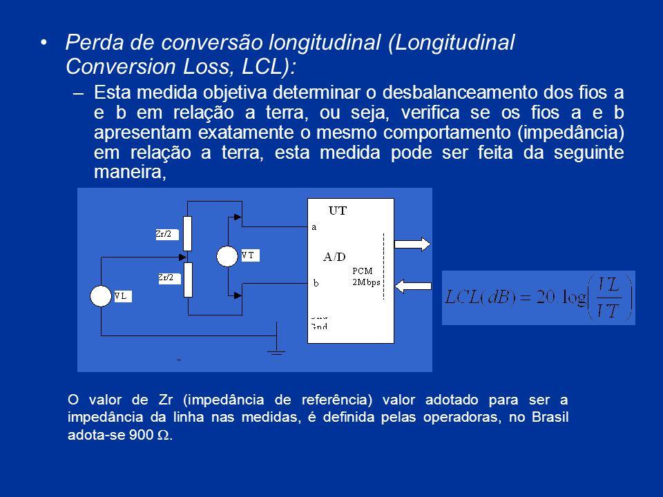 Perda de conversão longitudinal (Longitudinal Conversion Loss, LCL):