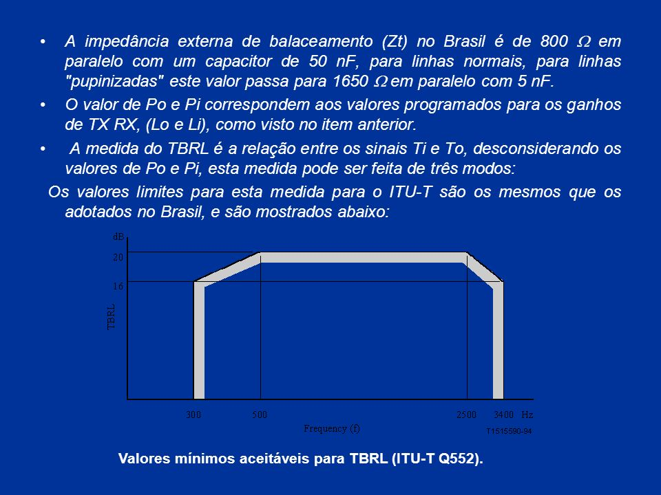 A impedância externa de balaceamento (Zt) no Brasil é de 800 W em paralelo com um capacitor de 50 nF, para linhas normais, para linhas pupinizadas este valor passa para 1650 W em paralelo com 5 nF.
