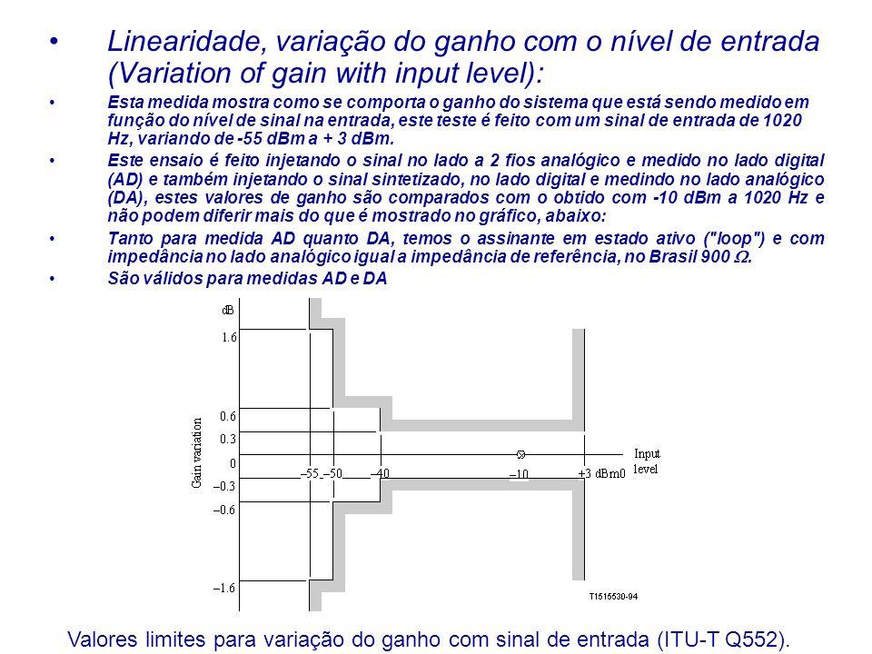 Linearidade, variação do ganho com o nível de entrada (Variation of gain with input level):