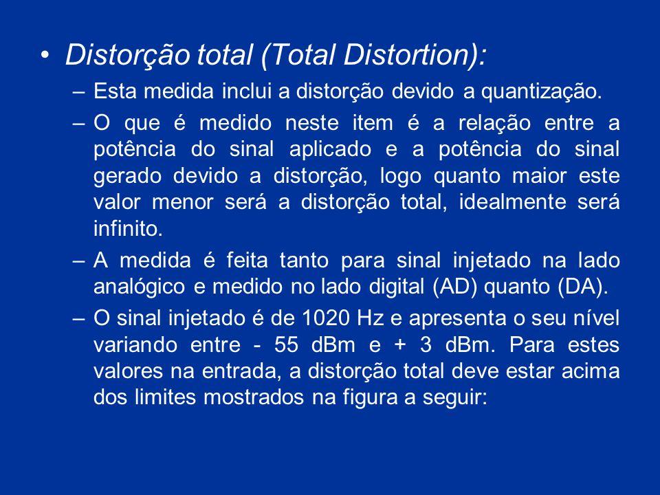 Distorção total (Total Distortion):