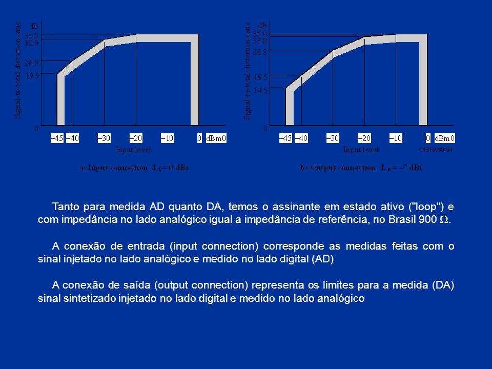 Tanto para medida AD quanto DA, temos o assinante em estado ativo ( loop ) e com impedância no lado analógico igual a impedância de referência, no Brasil 900 W.