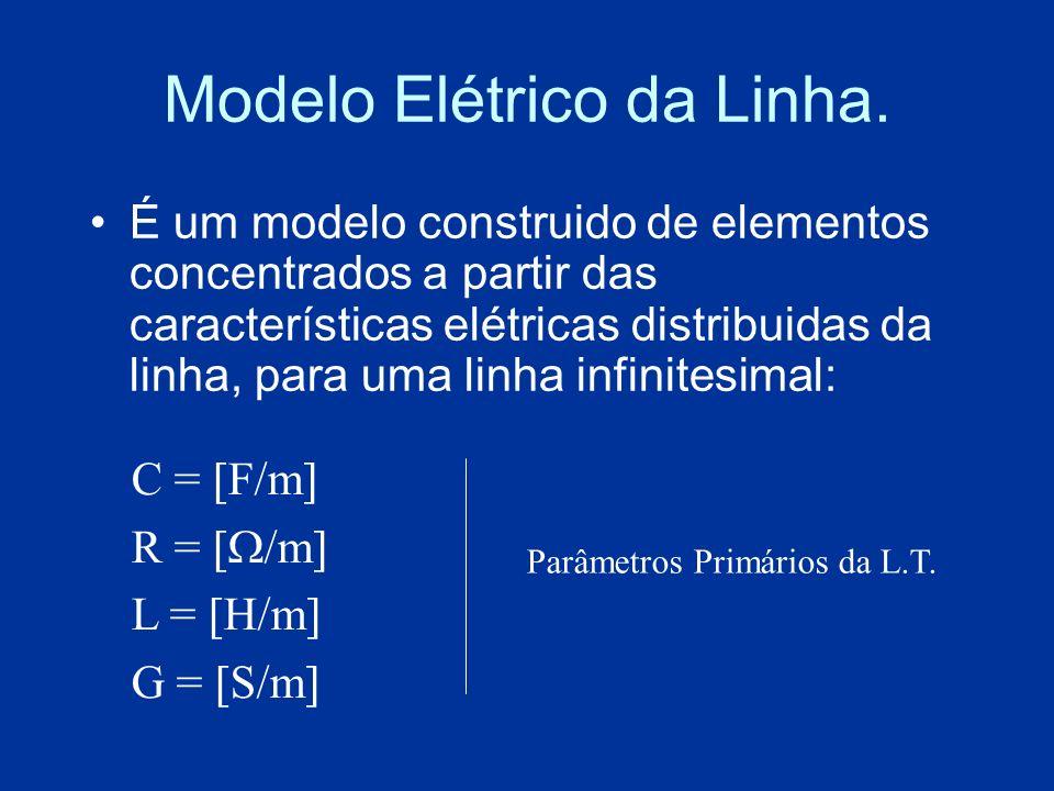 Modelo Elétrico da Linha.
