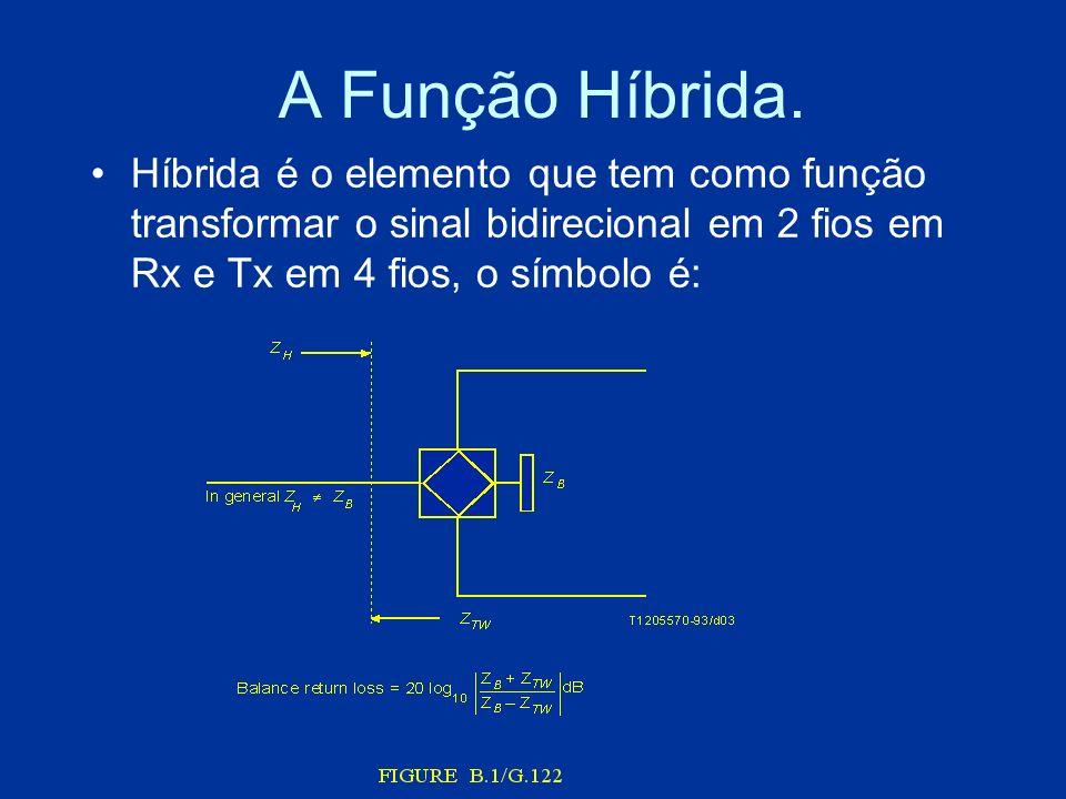 A Função Híbrida.Híbrida é o elemento que tem como função transformar o sinal bidirecional em 2 fios em Rx e Tx em 4 fios, o símbolo é: