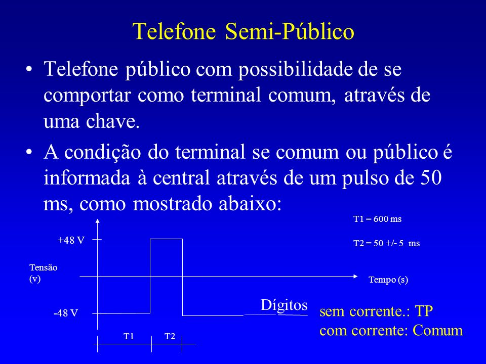 Telefone Semi-Público