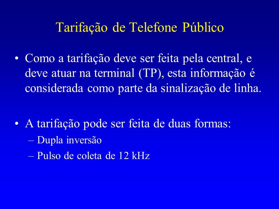 Tarifação de Telefone Público
