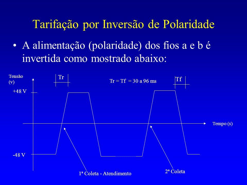 Tarifação por Inversão de Polaridade
