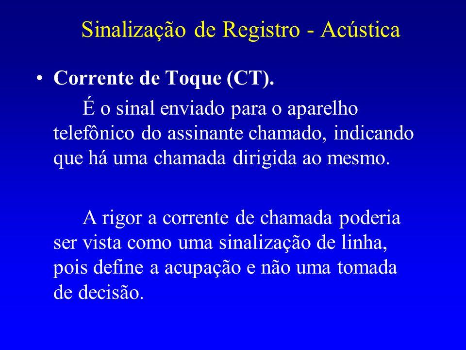 Sinalização de Registro - Acústica