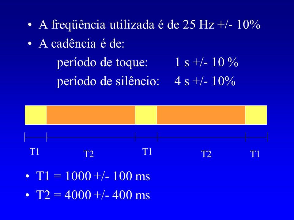 A freqüência utilizada é de 25 Hz +/- 10% A cadência é de: