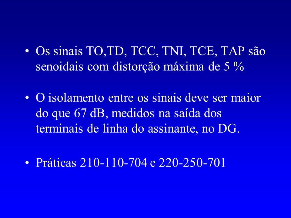 Os sinais TO,TD, TCC, TNI, TCE, TAP são senoidais com distorção máxima de 5 %