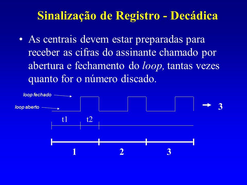 Sinalização de Registro - Decádica