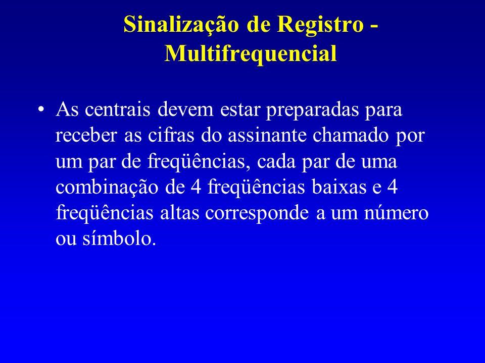 Sinalização de Registro - Multifrequencial