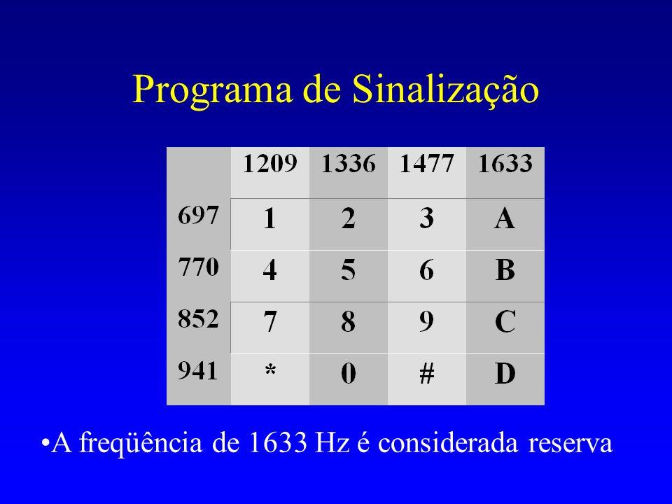 Programa de Sinalização