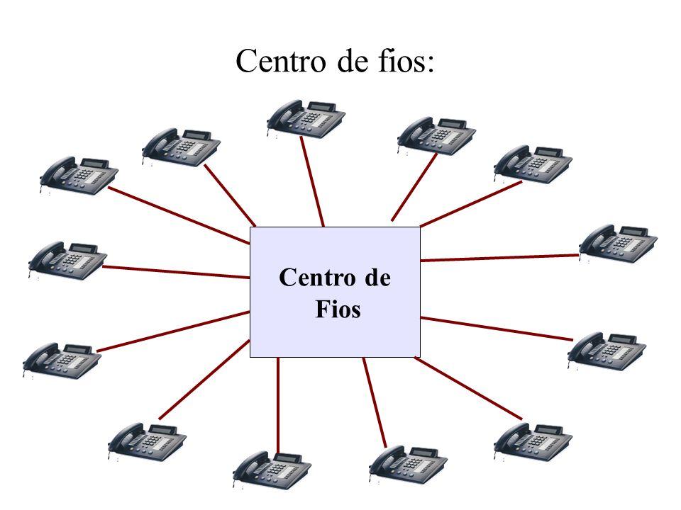 Centro de fios: Centro de Fios
