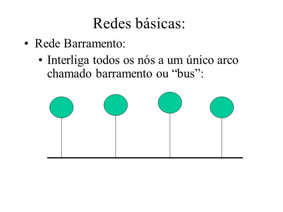 Redes básicas: Rede Barramento: