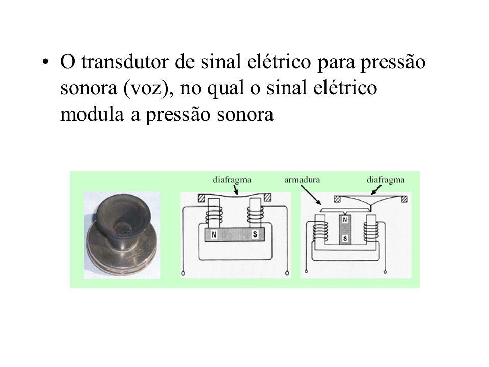 O transdutor de sinal elétrico para pressão sonora (voz), no qual o sinal elétrico modula a pressão sonora