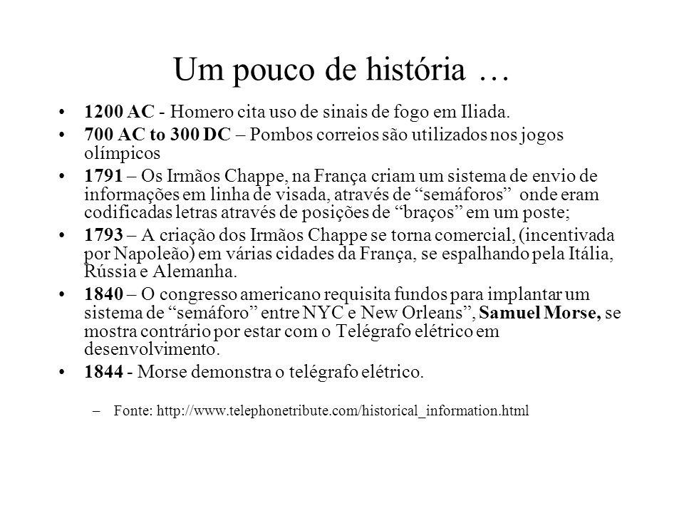 Um pouco de história … 1200 AC - Homero cita uso de sinais de fogo em Iliada. 700 AC to 300 DC – Pombos correios são utilizados nos jogos olímpicos.