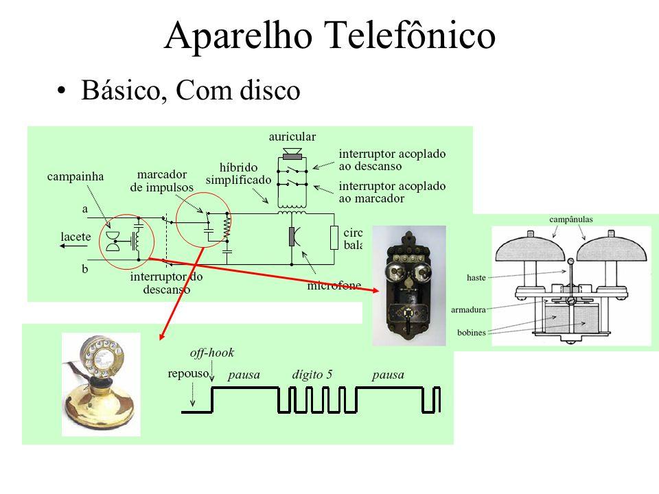 Aparelho Telefônico Básico, Com disco