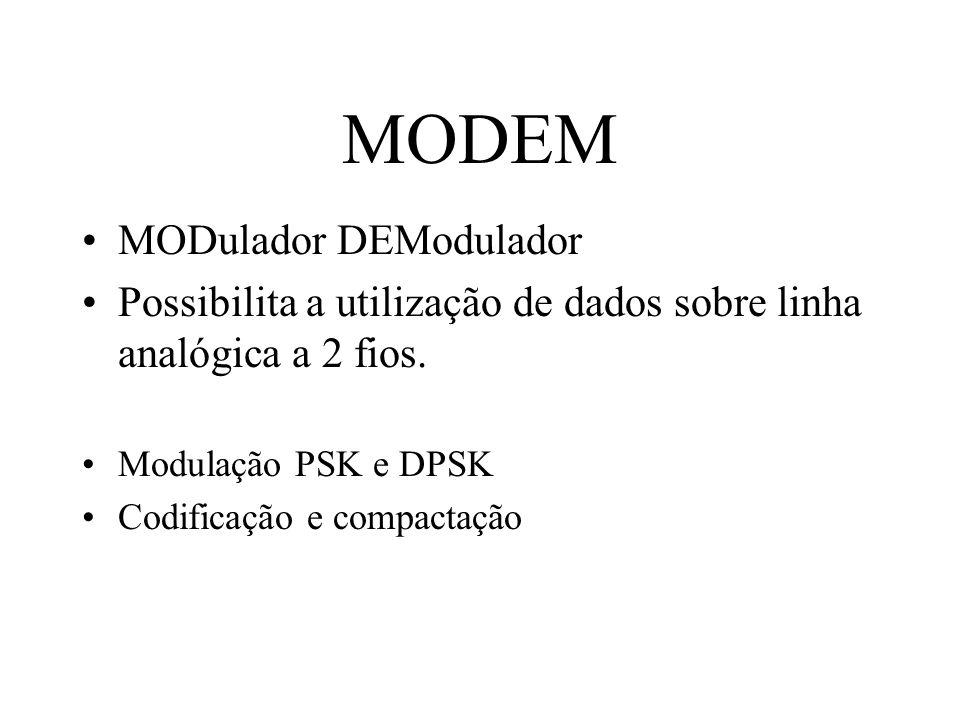 MODEM MODulador DEModulador