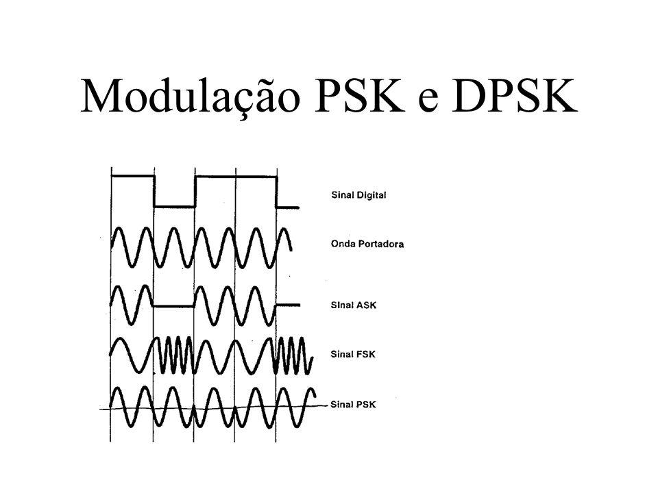 Modulação PSK e DPSK