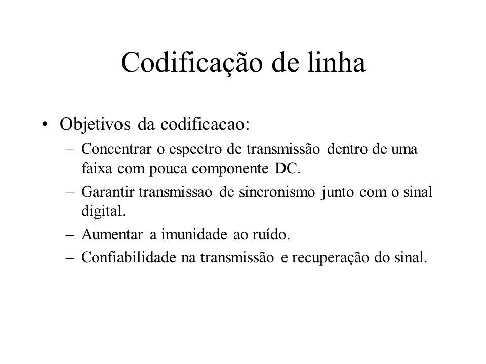 Codificação de linha Objetivos da codificacao: