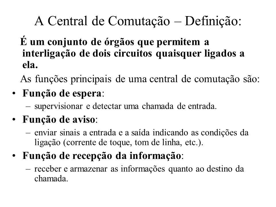 A Central de Comutação – Definição: