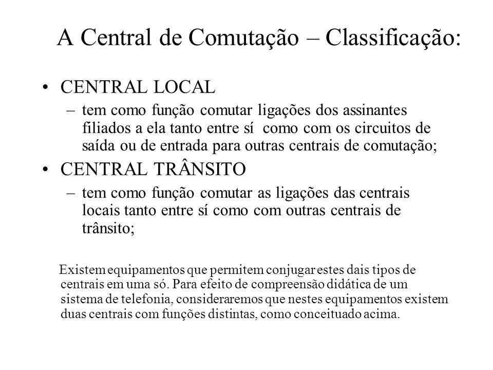 A Central de Comutação – Classificação: