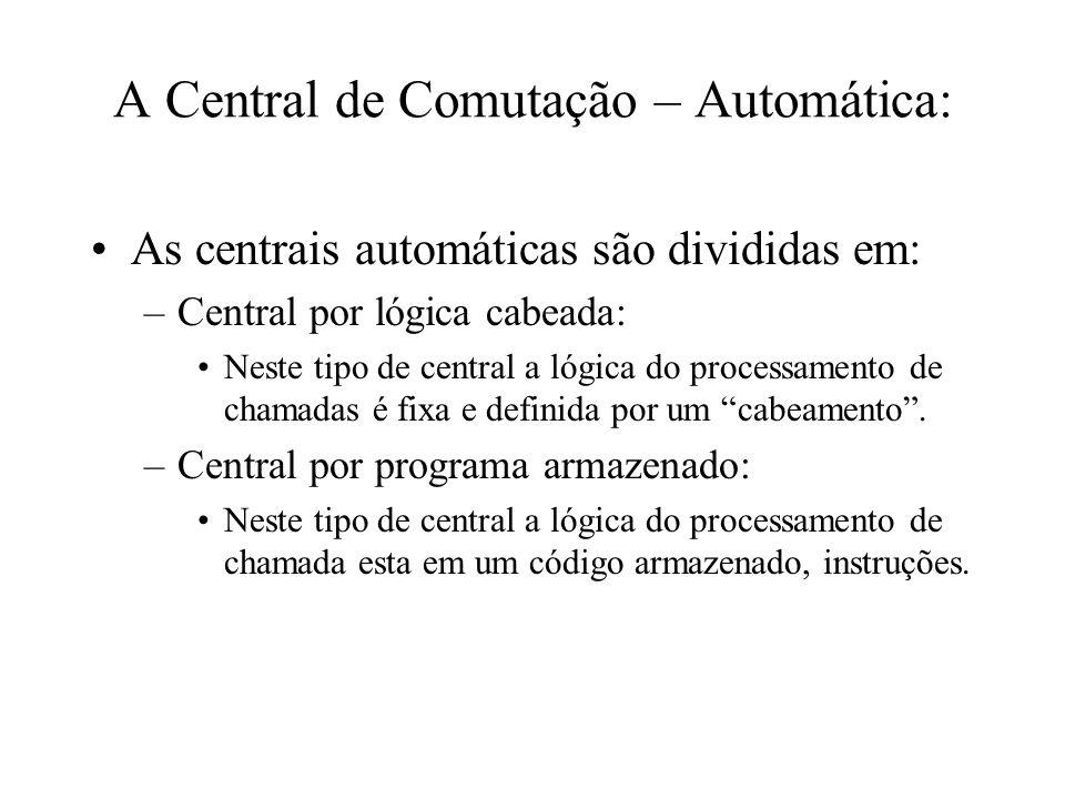 A Central de Comutação – Automática: