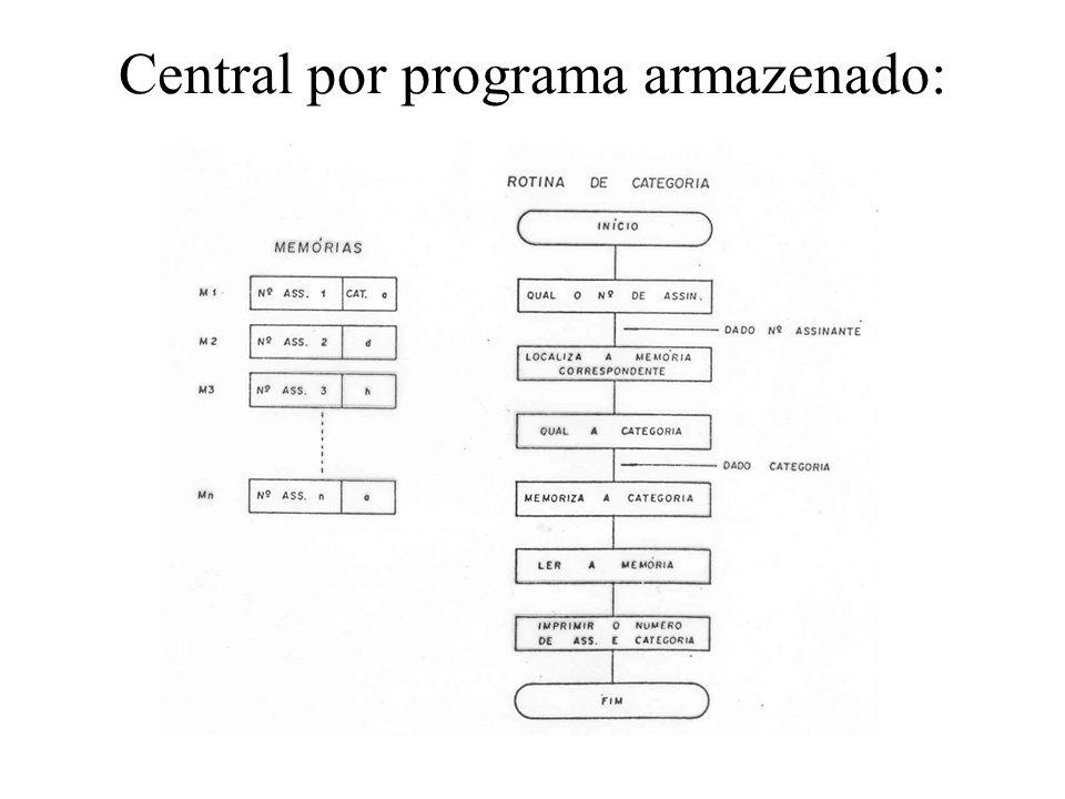 Central por programa armazenado: