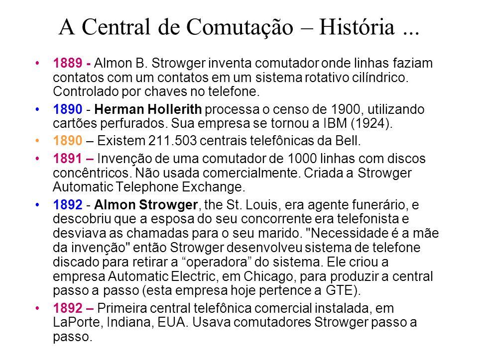 A Central de Comutação – História ...