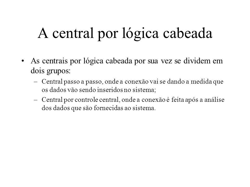 A central por lógica cabeada