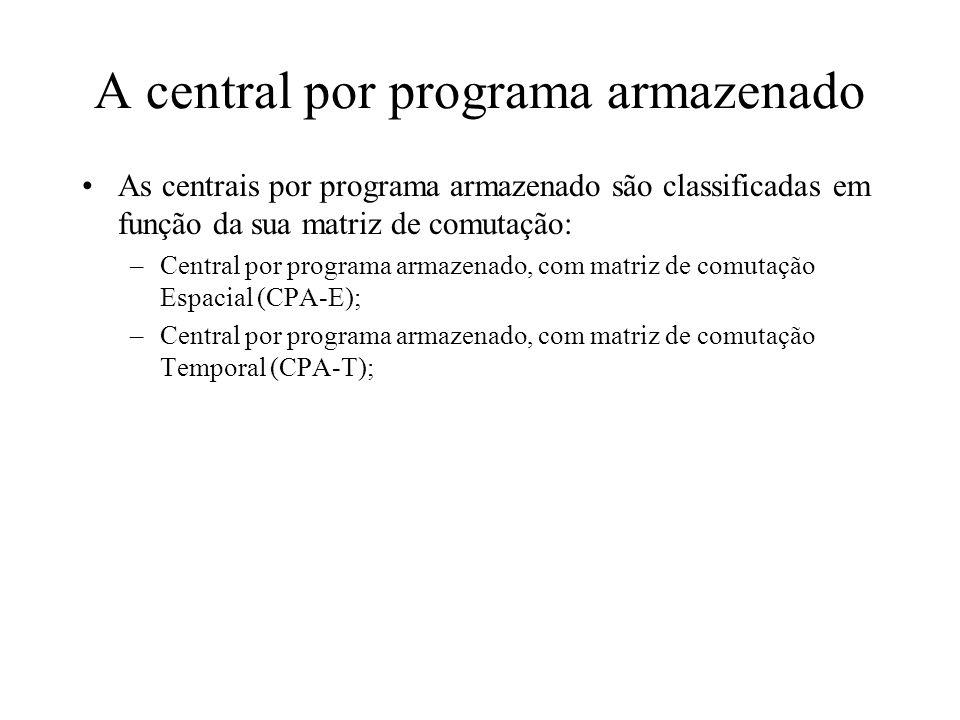 A central por programa armazenado