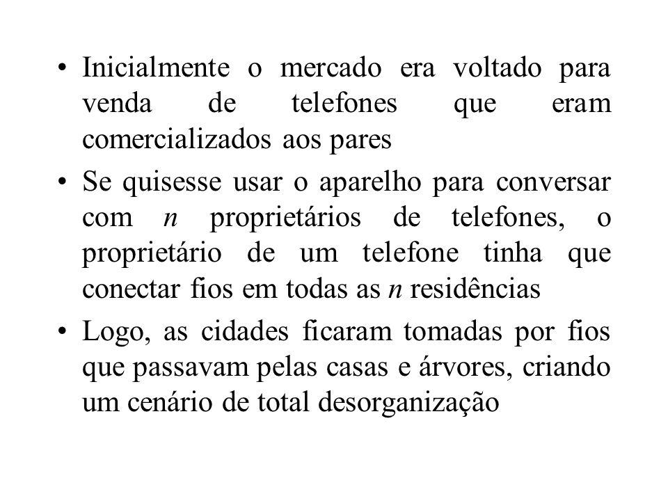 Inicialmente o mercado era voltado para venda de telefones que eram comercializados aos pares
