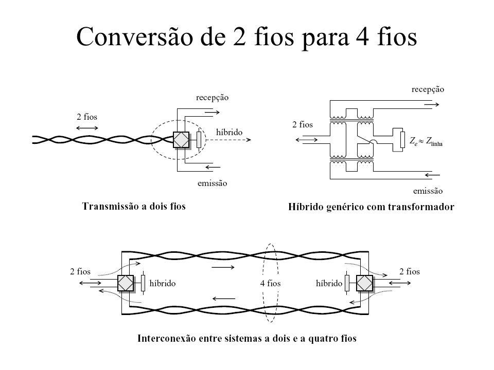Conversão de 2 fios para 4 fios