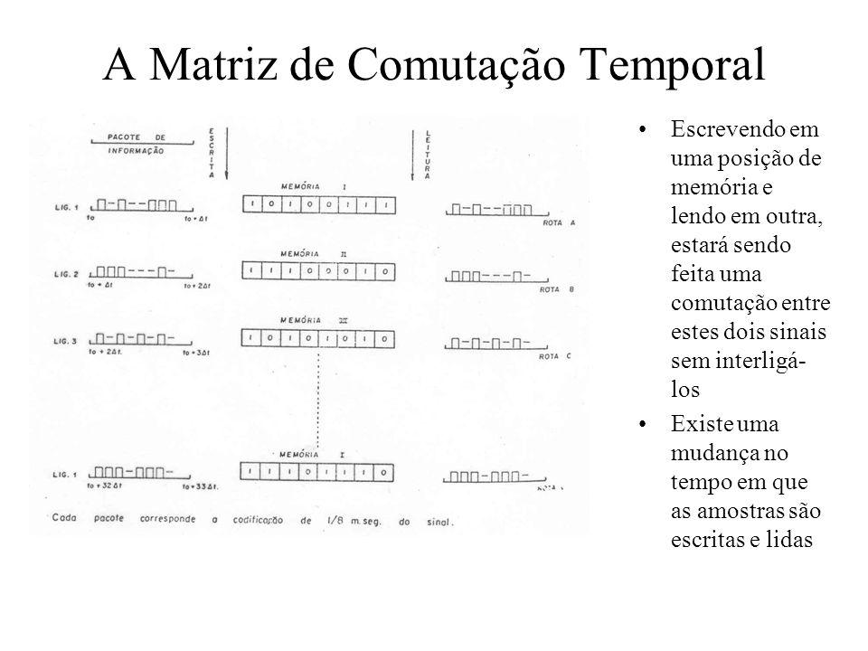 A Matriz de Comutação Temporal