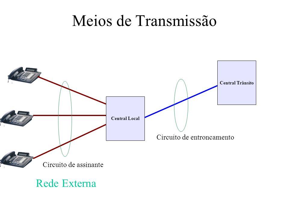 Meios de Transmissão Rede Externa Circuito de entroncamento