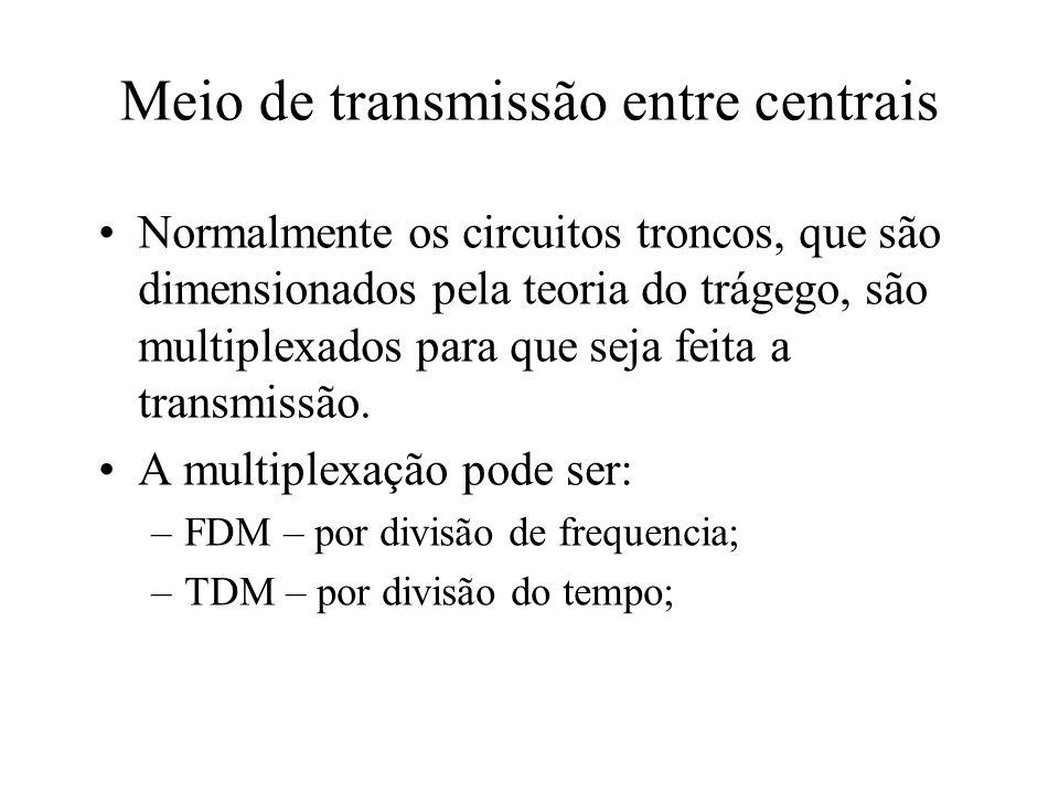 Meio de transmissão entre centrais