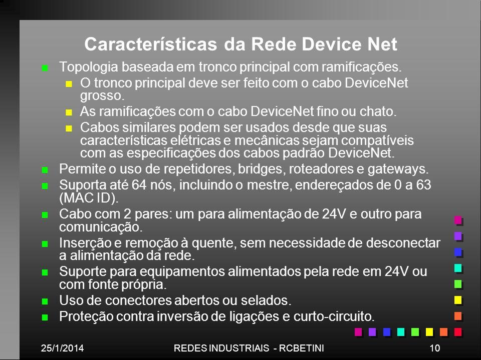 Características da Rede Device Net