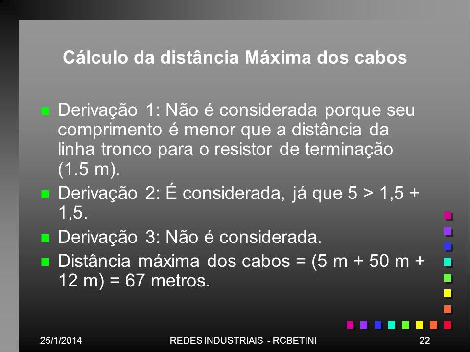 Cálculo da distância Máxima dos cabos