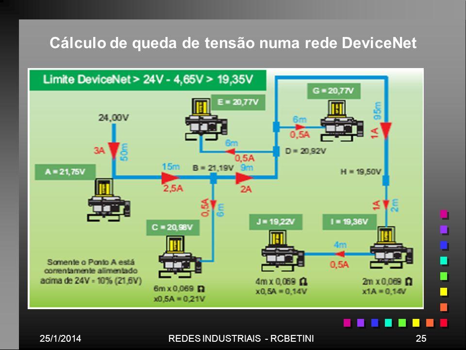 Cálculo de queda de tensão numa rede DeviceNet