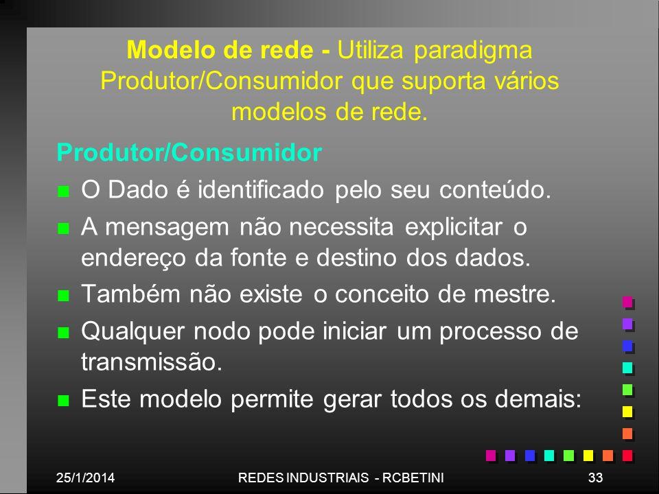 REDES INDUSTRIAIS - RCBETINI