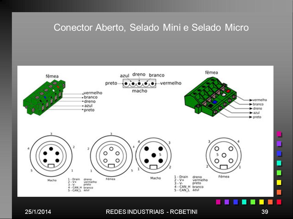 Conector Aberto, Selado Mini e Selado Micro
