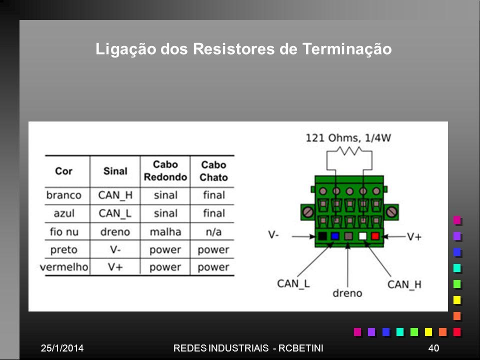 Ligação dos Resistores de Terminação