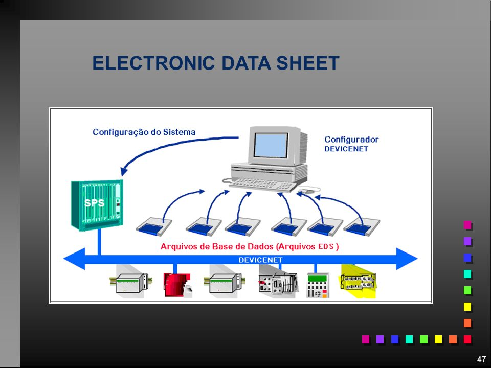 ELECTRONIC DATA SHEET 47